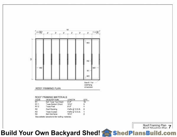 Roof Framing Plans For Shed