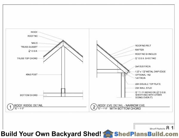 Construction Details For Storage Shed Build