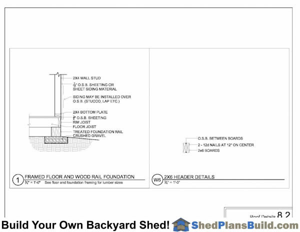 Foundation Details Shed Plans